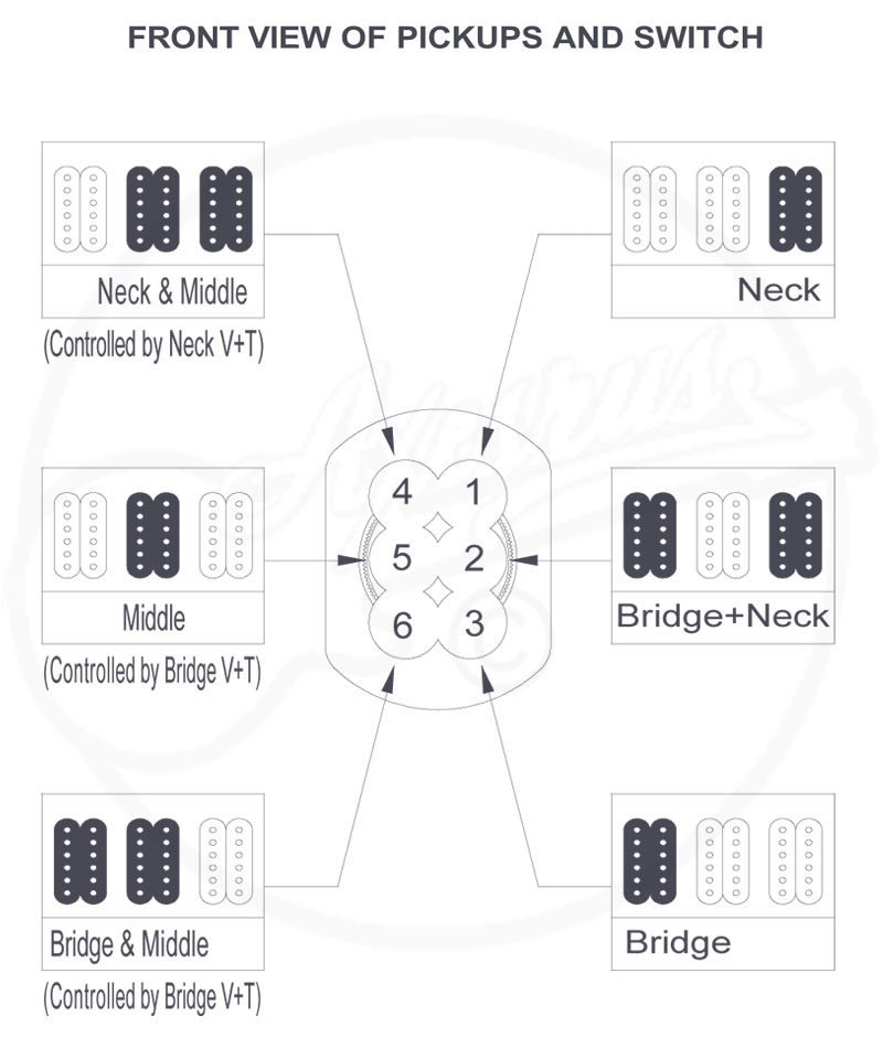 Fender Strat Wiring Diagrams Guitar Mods Pinterest Guitars In Stratocaster Diagram furthermore Hermetico Guitar Wiring Diagram Tele Hh 4 Way Mod With Outstanding Telecaster furthermore Gibson Humbucker Wiring With 2 Conductor furthermore Showthread in addition Color Code Translation Chart For Pickup Wiring. on humbucker wiring options