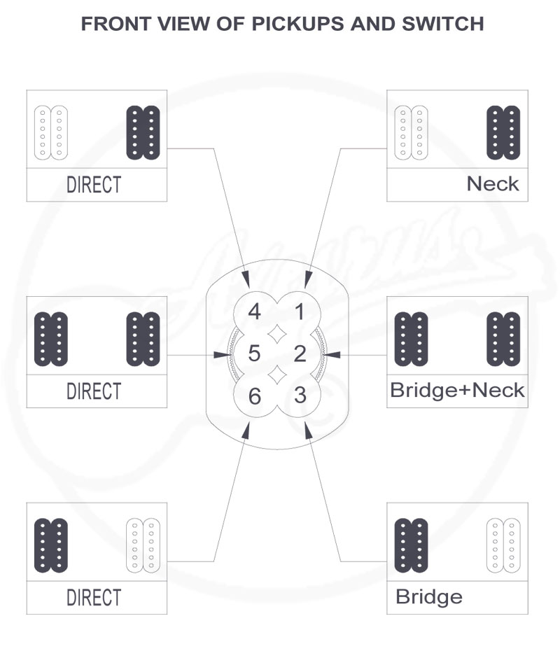 Active Pickup Wiring besides Nsf3x3 03x moreover Single Humbucker Coil Split Wiring Diagram as well Showthread further 2 Humbucker 1 Volume Tone 5 Way Switch. on wiring diagram humbucker piezo